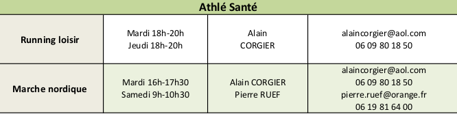 AthléSante